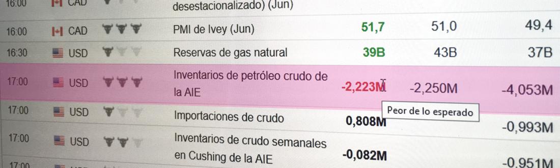 Inventarios-de-petróleo-crudo-de-la-AIE---screen
